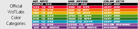 WoTLabs color scale.jpg