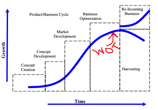 productlifecycle.png